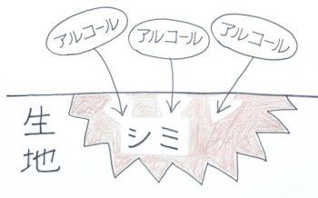 【保存版】シミ抜きは家庭の材料で落とす 5つの方法を不入流・高橋勤さんが伝授